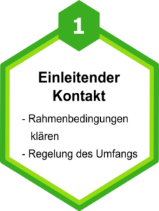 Energieaudit Schritt 1: Rahmenbedingungen klären und Regelung des Umfangs